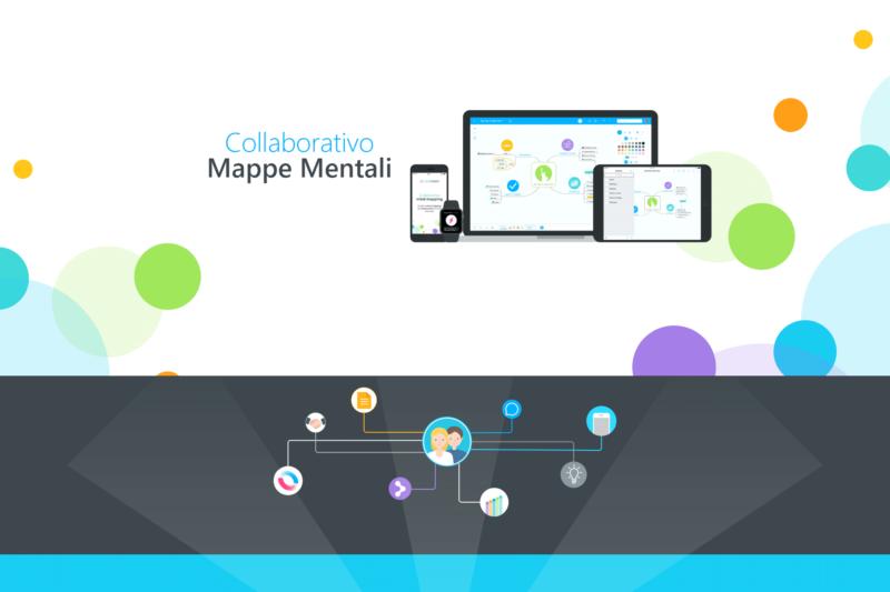 Mappe mentali, cosa hanno a che fare con il tuo sito web?